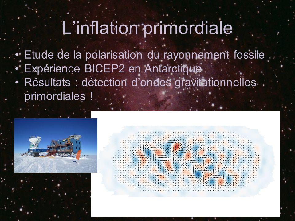 Linflation primordiale Etude de la polarisation du rayonnement fossile Expérience BICEP2 en Antarctique Résultats : détection dondes gravitationnelles primordiales !