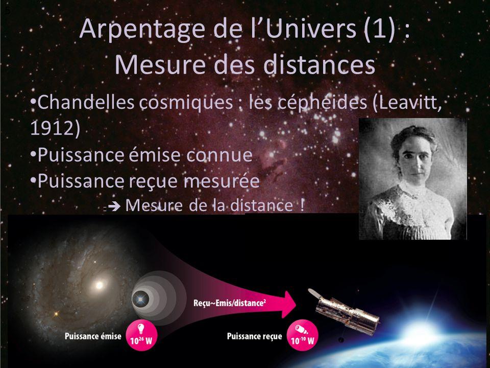 Arpentage de lUnivers (1) : Mesure des distances 5 Chandelles cosmiques : les céphéides (Leavitt, 1912) Puissance émise connue Puissance reçue mesurée Mesure de la distance !