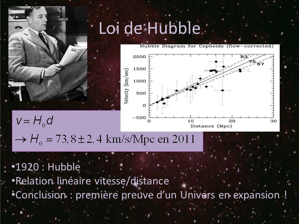 Loi de Hubble 7 1920 : Hubble Relation linéaire vitesse/distance Conclusion : première preuve dun Univers en expansion !