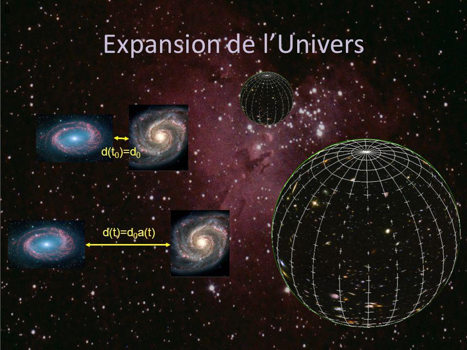 Expansion de lUnivers 8 d(t 0 )=d 0 d(t)=d 0 a(t)