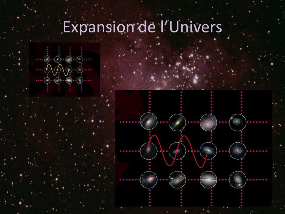 Expansion de lUnivers