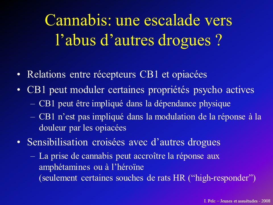 Cannabis: une escalade vers labus dautres drogues ? Relations entre récepteurs CB1 et opiacées CB1 peut moduler certaines propriétés psycho actives –C