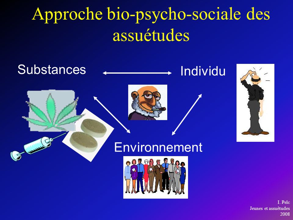 Approche bio-psycho-sociale des assuétudes Substances Individu Environnement I. Pelc Jeunes et assuétudes 2008