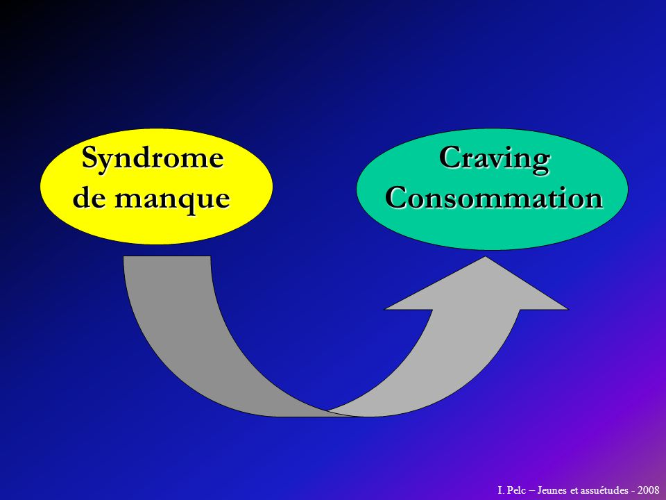 Syndrome de manque CravingConsommation I. Pelc – Jeunes et assuétudes - 2008
