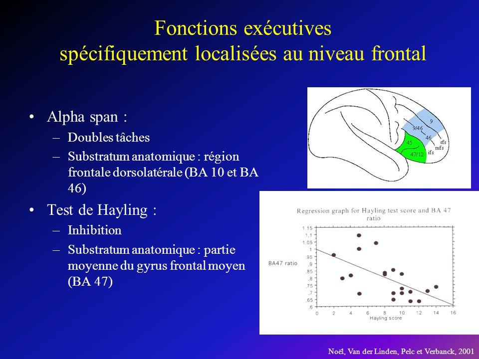 Fonctions exécutives spécifiquement localisées au niveau frontal Alpha span : –Doubles tâches –Substratum anatomique : région frontale dorsolatérale (