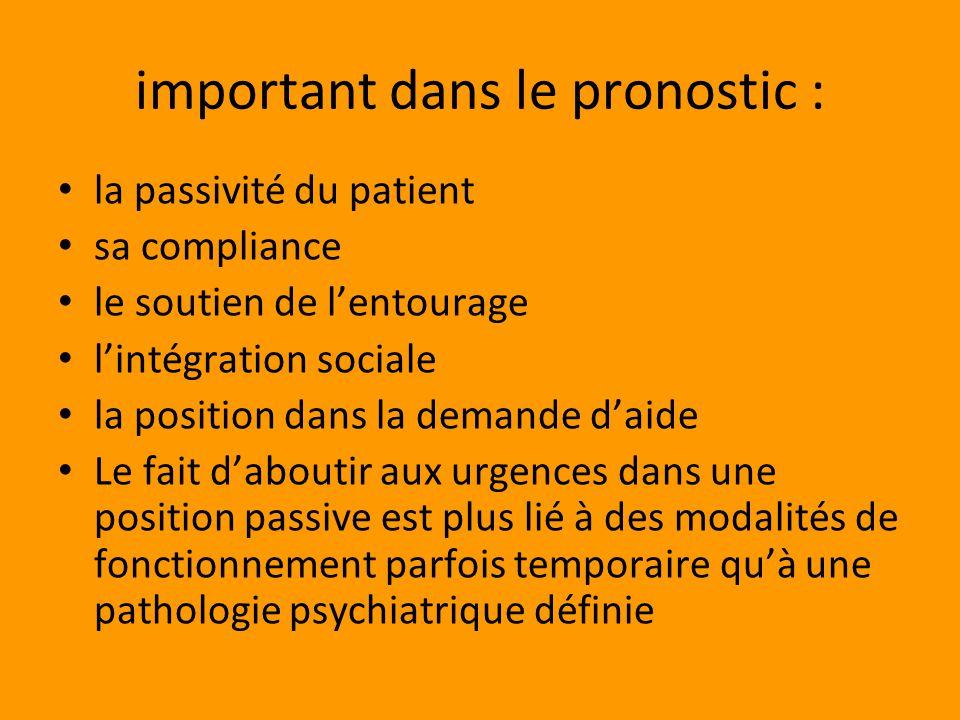 important dans le pronostic : la passivité du patient sa compliance le soutien de lentourage lintégration sociale la position dans la demande daide Le fait daboutir aux urgences dans une position passive est plus lié à des modalités de fonctionnement parfois temporaire quà une pathologie psychiatrique définie
