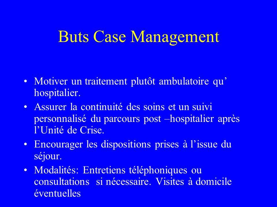 Buts Case Management Motiver un traitement plutôt ambulatoire qu hospitalier. Assurer la continuité des soins et un suivi personnalisé du parcours pos