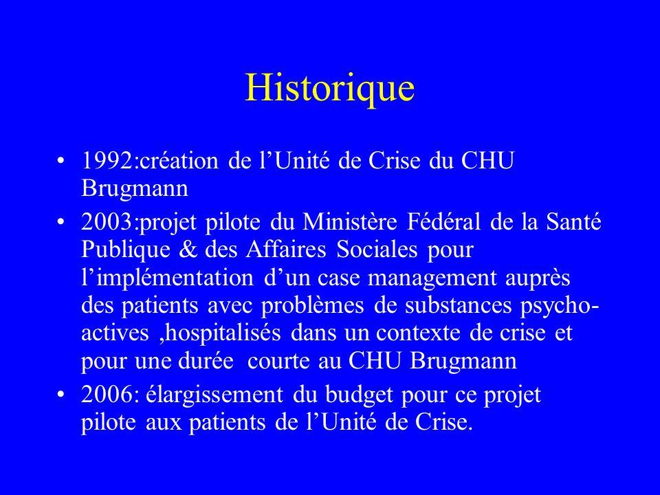 Historique 1992:création de lUnité de Crise du CHU Brugmann 2003:projet pilote du Ministère Fédéral de la Santé Publique & des Affaires Sociales pour