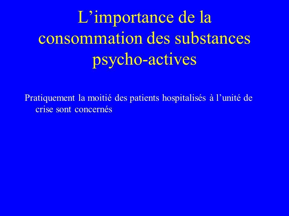 Limportance de la consommation des substances psycho-actives Pratiquement la moitié des patients hospitalisés à lunité de crise sont concernés
