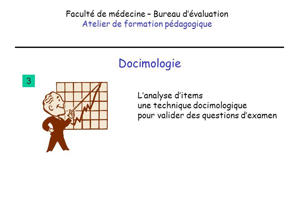 Docimologie Faculté de médecine – Bureau dévaluation Atelier de formation pédagogique Lanalyse ditems une technique docimologique pour valider des que