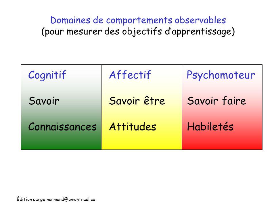 Édition serge.normand@umontreal.ca Domaines de comportements observables (pour mesurer des objectifs dapprentissage) Cognitif Savoir Connaissances Aff