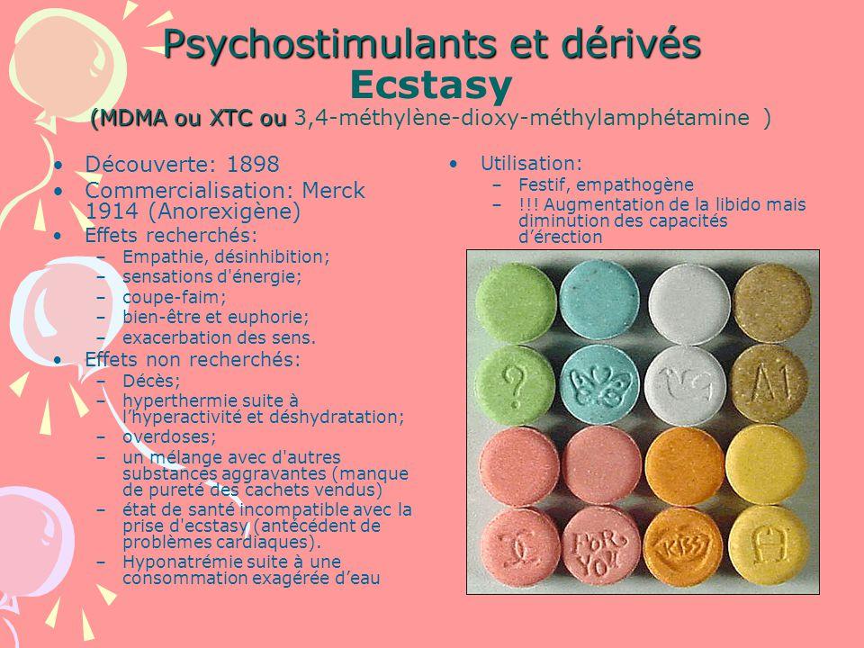 Psychostimulants et dérivés (MDMA ou XTC ou Psychostimulants et dérivés Ecstasy (MDMA ou XTC ou 3,4-méthylène-dioxy-méthylamphétamine ) Découverte: 1898 Commercialisation: Merck 1914 (Anorexigène) Effets recherchés: –Empathie, désinhibition; –sensations d énergie; –coupe-faim; –bien-être et euphorie; –exacerbation des sens.