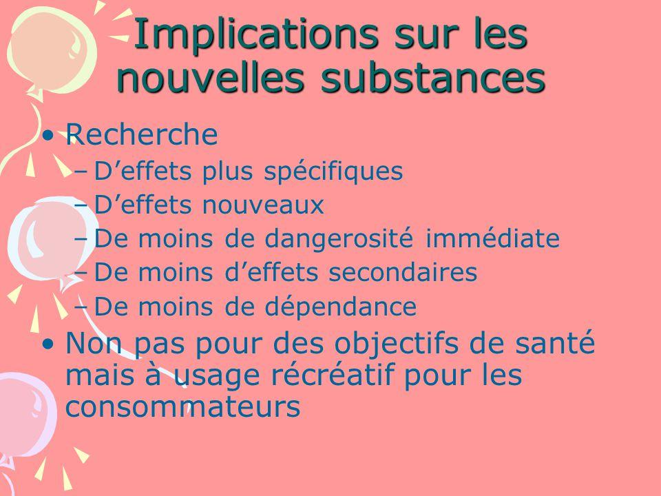Problème terminologique De plus en plus, les saisies douanières pendant les soirées raves, mettent en évidence lexistence de comprimés vendus sous le nom decstasy, mais qui ont un très faible contenu en MDMA.
