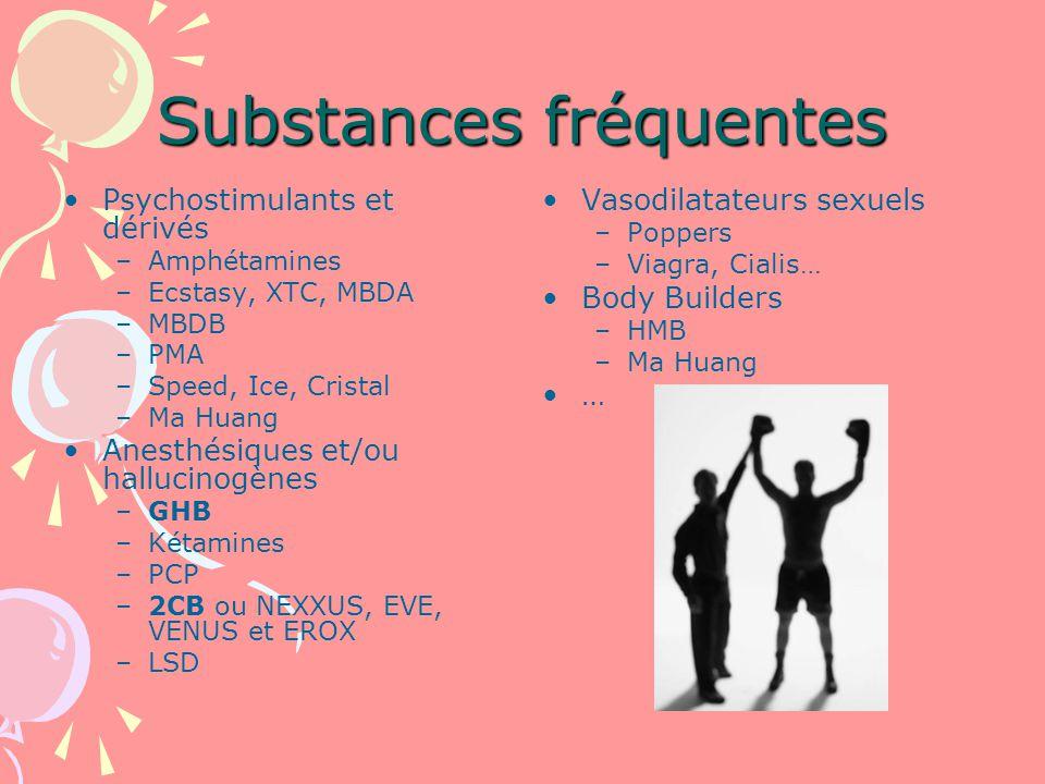 Substances fréquentes Psychostimulants et dérivés –Amphétamines –Ecstasy, XTC, MBDA –MBDB –PMA –Speed, Ice, Cristal –Ma Huang Anesthésiques et/ou hallucinogènes –GHB –Kétamines –PCP –2CB ou NEXXUS, EVE, VENUS et EROX –LSD Vasodilatateurs sexuels –Poppers –Viagra, Cialis… Body Builders –HMB –Ma Huang …