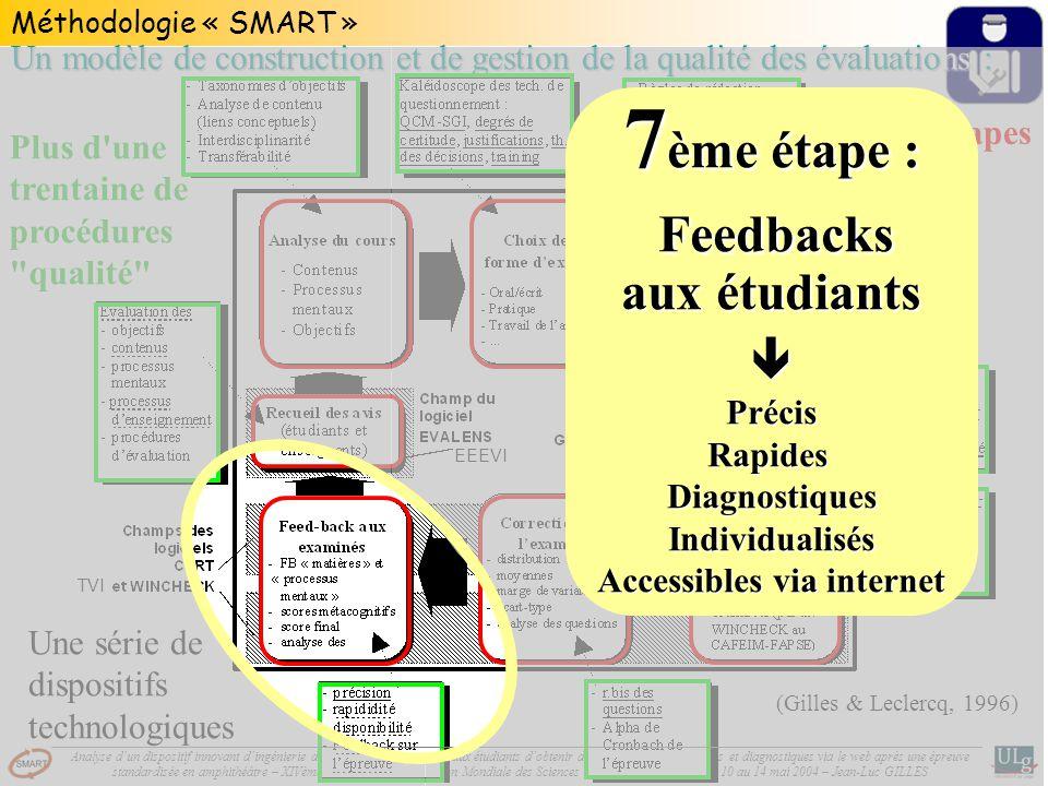 Analyse dun dispositif innovant dingénierie docimologique permettant aux étudiants dobtenir des feedbacks individualisés et diagnostiques via le web a