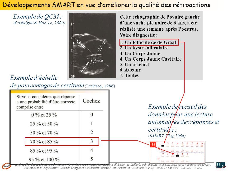 Exemple de QCM : (Castaigne & Hanzen, 2000) 2,8 cm 3,9 cm 0,6 cm 1,5 cm Cette échographie de lovaire gauche dune vache pie noire de 6 ans, a été réalisée une semaine après loestrus.