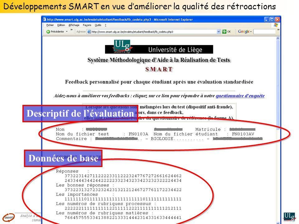 Développements SMART en vue daméliorer la qualité des rétroactions Données de baseDescriptif de lévaluation