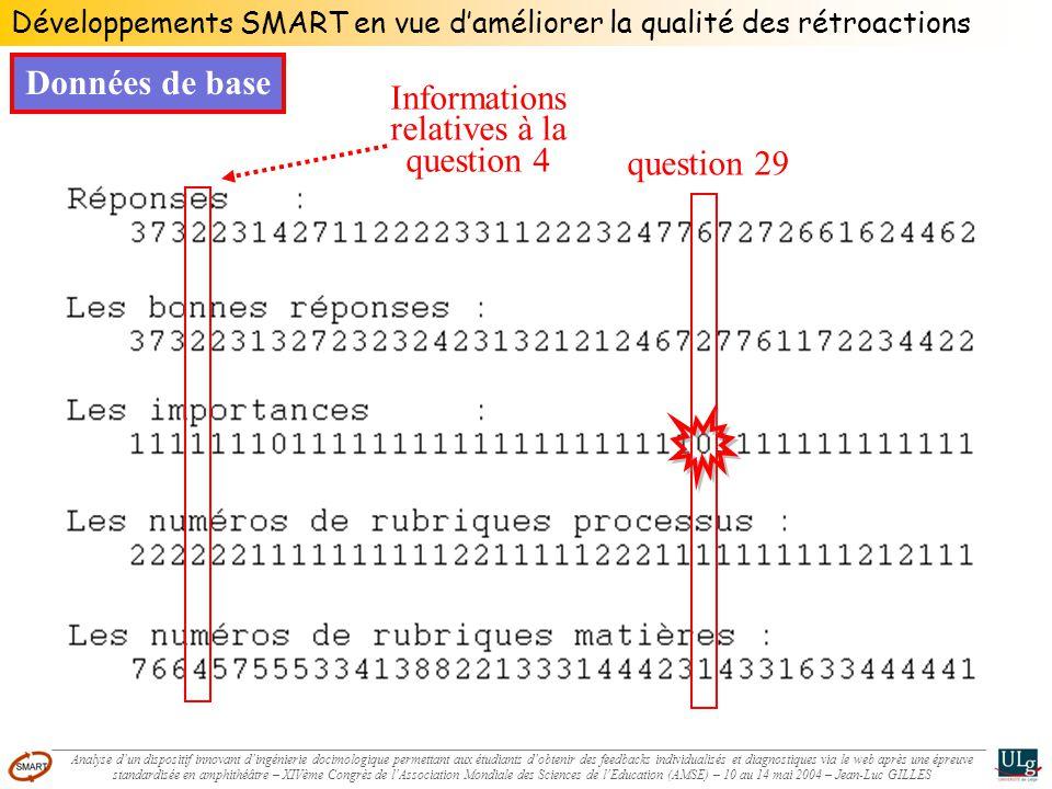 Développements SMART en vue daméliorer la qualité des rétroactions Données de base Informations relatives à la question 4 question 29 Analyse dun disp