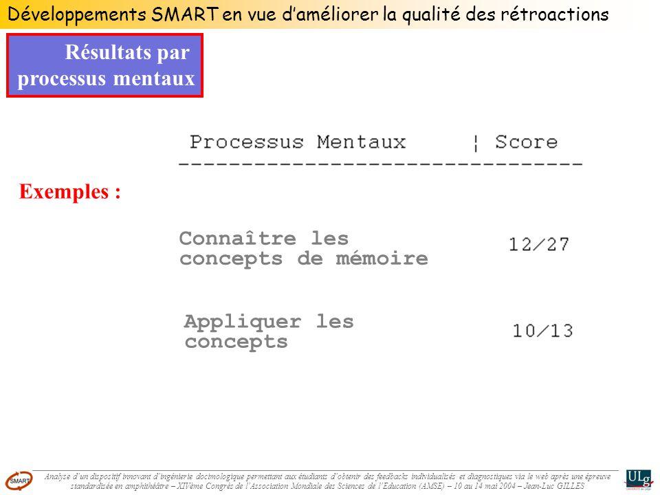 Résultats par processus mentaux Connaître les concepts de mémoire Exemples : Développements SMART en vue daméliorer la qualité des rétroactions Analys