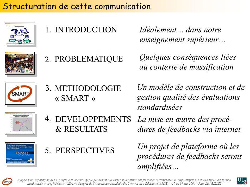 Structuration de cette communication Idéalement… dans notre enseignement supérieur… INTRODUCTION1. Quelques conséquences liées au contexte de massific