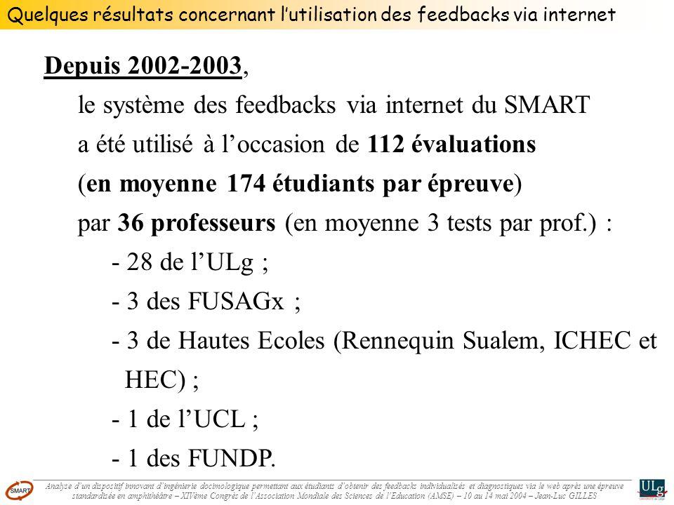 Quelques résultats concernant lutilisation des feedbacks via internet Depuis 2002-2003, le système des feedbacks via internet du SMART a été utilisé à loccasion de 112 évaluations (en moyenne 174 étudiants par épreuve) par 36 professeurs (en moyenne 3 tests par prof.) : - 28 de lULg ; - 3 des FUSAGx ; - 3 de Hautes Ecoles (Rennequin Sualem, ICHEC et HEC) ; - 1 de lUCL ; - 1 des FUNDP.
