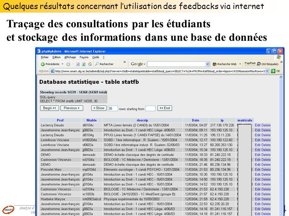 Quelques résultats concernant lutilisation des feedbacks via internet Traçage des consultations par les étudiants et stockage des informations dans un