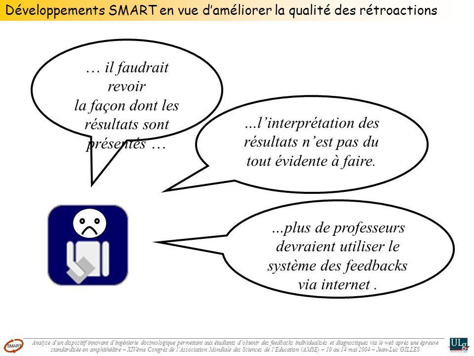Développements SMART en vue daméliorer la qualité des rétroactions … il faudrait revoir la façon dont les résultats sont présentés … …linterprétation des résultats nest pas du tout évidente à faire.