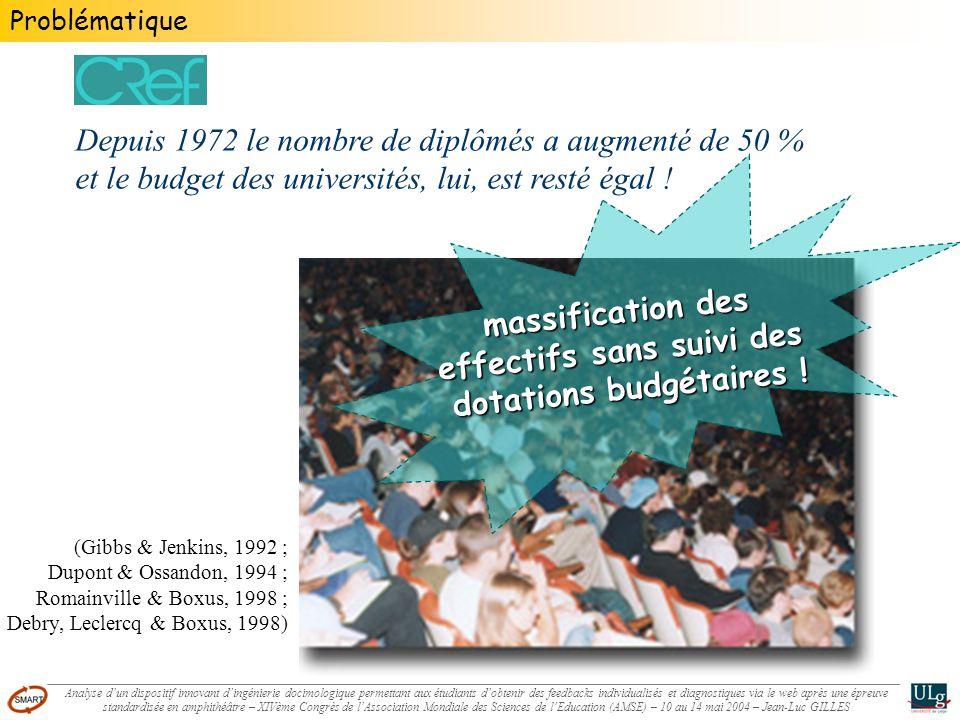 Blais & al, 1997; Gilles & al., 1998 Problématique massification des effectifs sans suivi des dotations budgétaires ! (Gibbs & Jenkins, 1992 ; Dupont