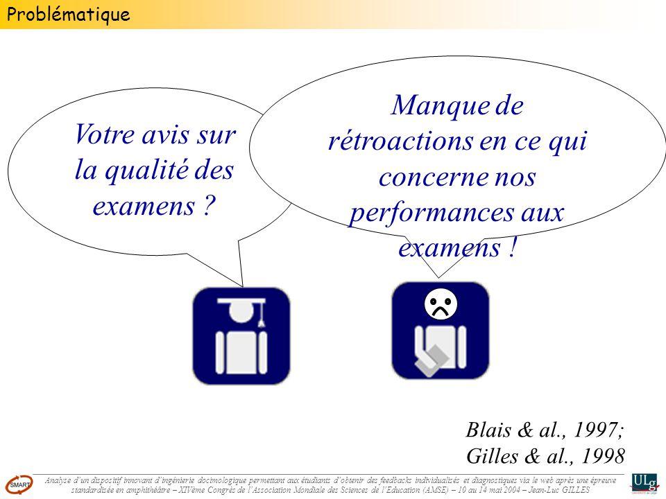 Blais & al., 1997; Gilles & al., 1998 Votre avis sur la qualité des examens ? Manque de rétroactions en ce qui concerne nos performances aux examens !