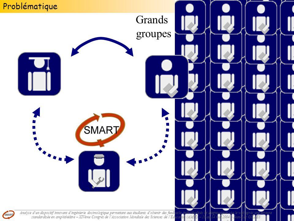 Problématique Grands groupes Analyse dun dispositif innovant dingénierie docimologique permettant aux étudiants dobtenir des feedbacks individualisés