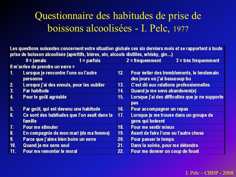 Questionnaire des habitudes de prise de boissons alcoolisées - I. Pelc, 1977 I. Pelc – CHNP - 2008