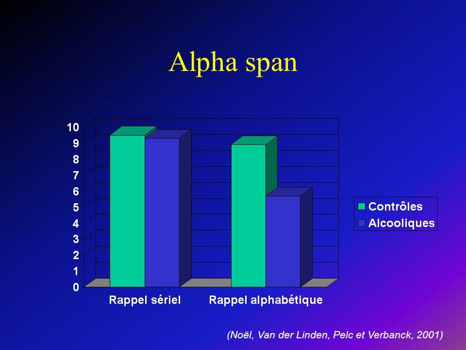 Alpha span (Noël, Van der Linden, Pelc et Verbanck, 2001)