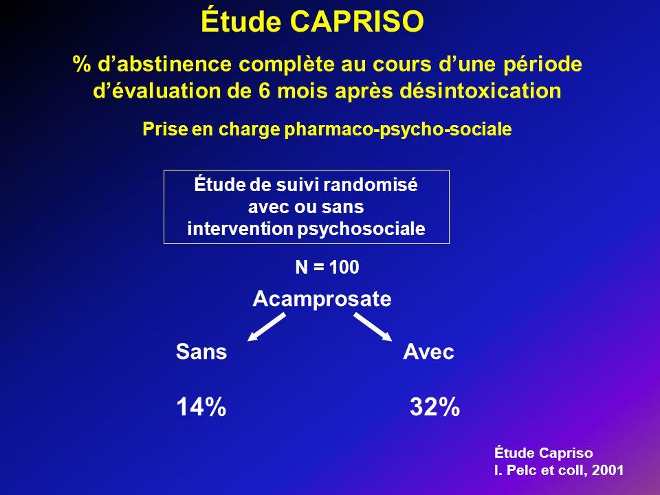 % dabstinence complète au cours dune période dévaluation de 6 mois après désintoxication Prise en charge pharmaco-psycho-sociale Étude CAPRISO Étude d
