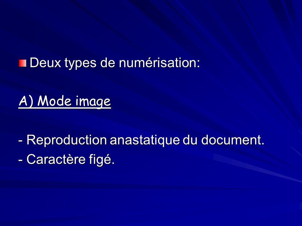 Deux types de numérisation: A) Mode image - Reproduction anastatique du document. - Caractère figé.