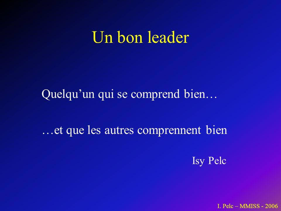 Un bon leader Quelquun qui se comprend bien… …et que les autres comprennent bien I. Pelc – MMISS - 2006 Isy Pelc