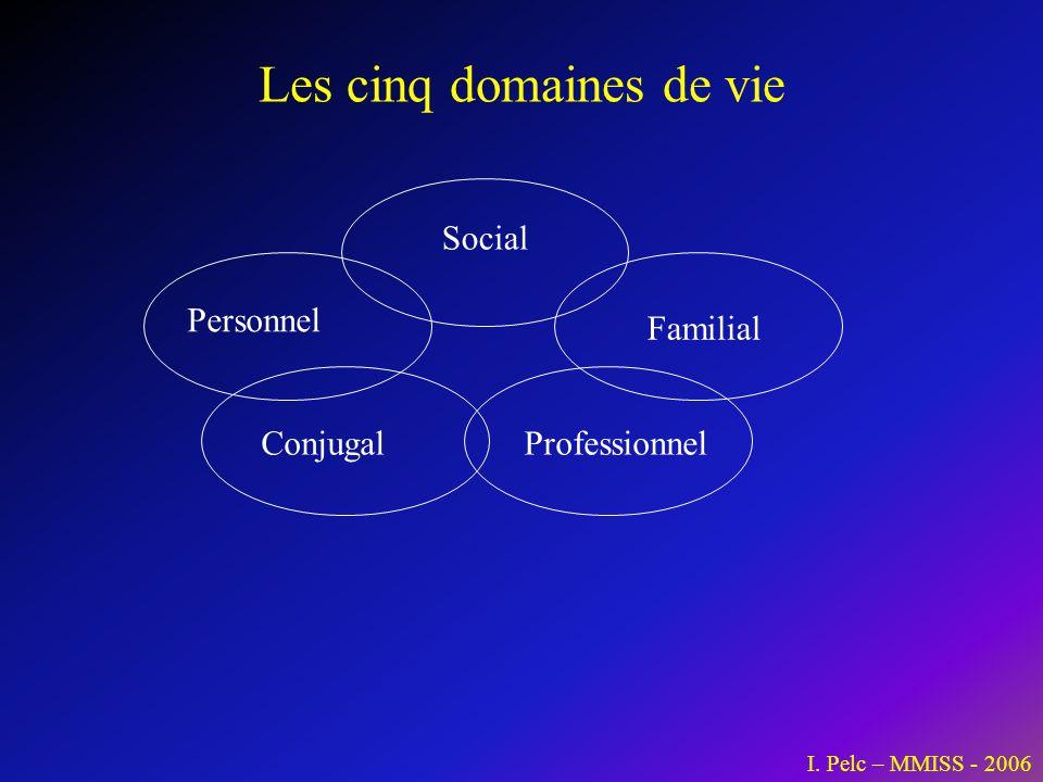 I. Pelc – MMISS - 2006 Les cinq domaines de vie Social Familial Professionnel Personnel Conjugal