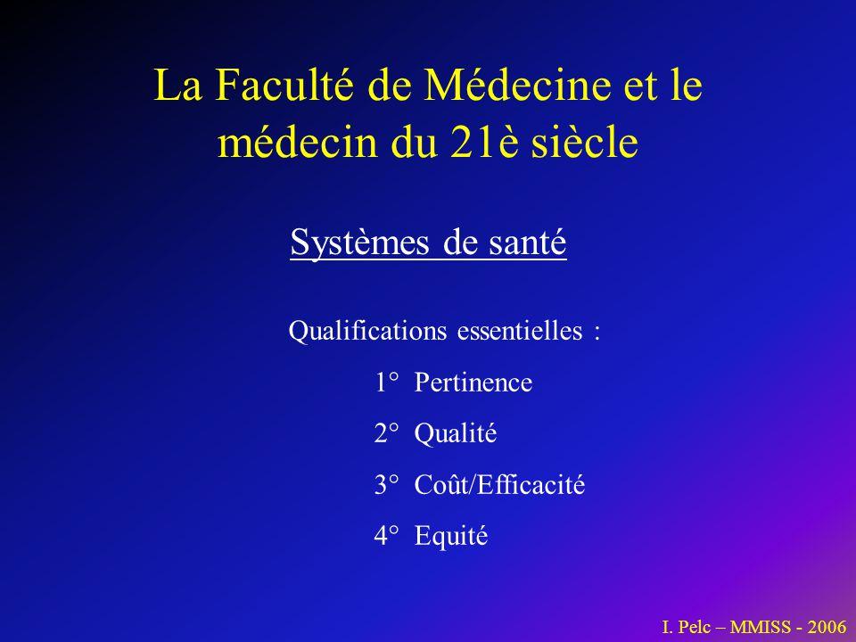 La Faculté de Médecine et le médecin du 21è siècle Systèmes de santé I. Pelc – MMISS - 2006 Qualifications essentielles : 1° Pertinence 2° Qualité 3°