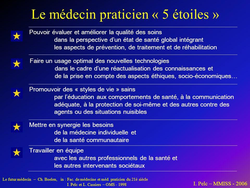Le médecin praticien « 5 étoiles » I. Pelc – MMISS - 2006 Le futur médecin – Ch. Boelen, in : Fac. de médecine et méd. praticien du 21è siècle I. Pelc