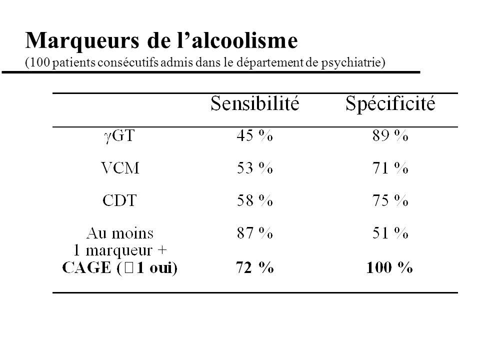 Marqueurs de lalcoolisme (100 patients consécutifs admis dans le département de psychiatrie)