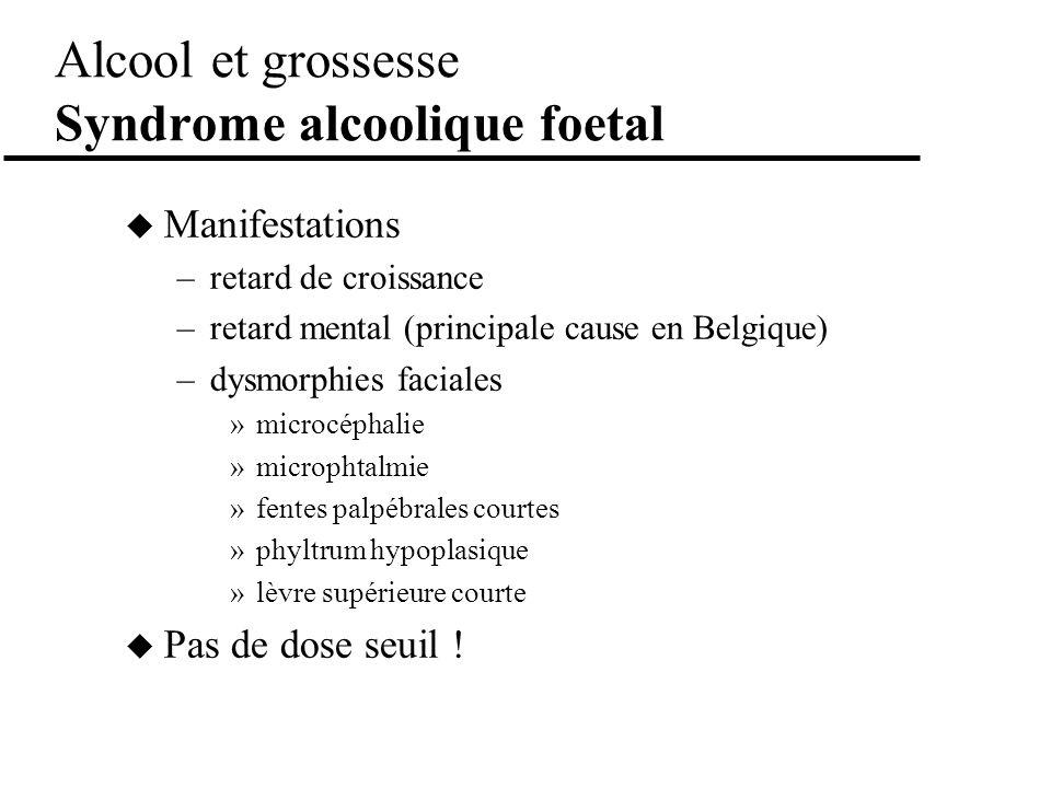 Alcool et grossesse Syndrome alcoolique foetal Manifestations –retard de croissance –retard mental (principale cause en Belgique) –dysmorphies faciale
