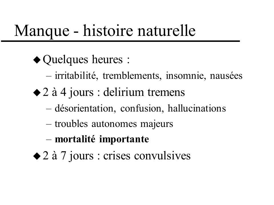 Manque - histoire naturelle Quelques heures : –irritabilité, tremblements, insomnie, nausées 2 à 4 jours : delirium tremens –désorientation, confusion