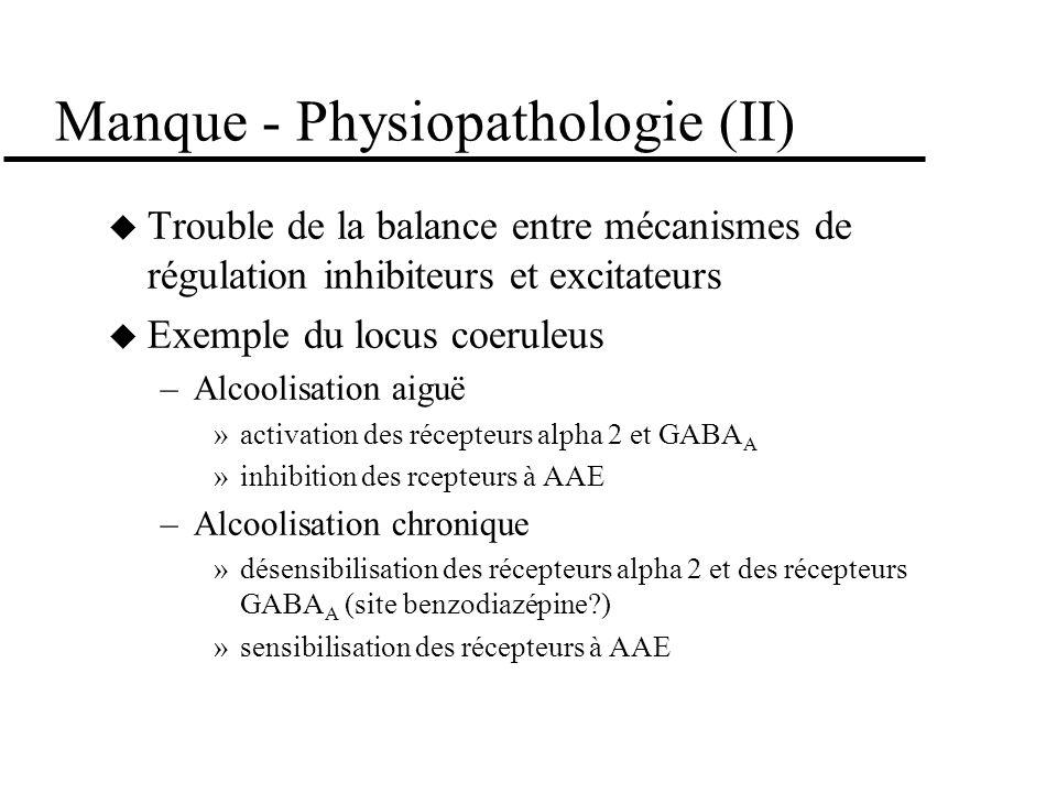 Manque - Physiopathologie (II) Trouble de la balance entre mécanismes de régulation inhibiteurs et excitateurs Exemple du locus coeruleus –Alcoolisati