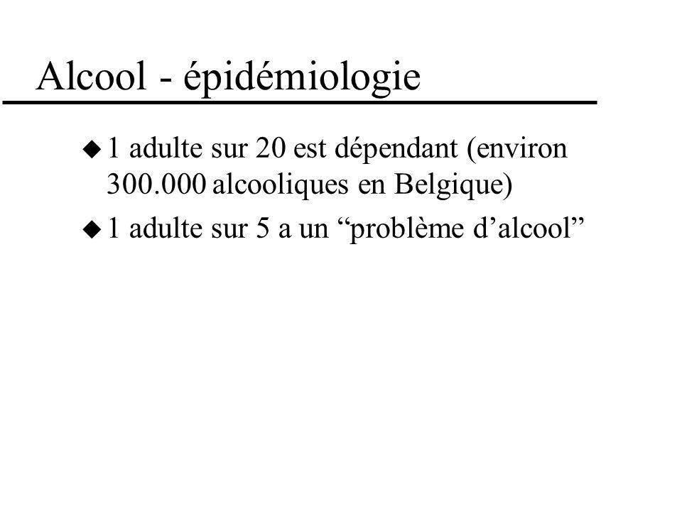 Alcool - épidémiologie 1 adulte sur 20 est dépendant (environ 300.000 alcooliques en Belgique) 1 adulte sur 5 a un problème dalcool