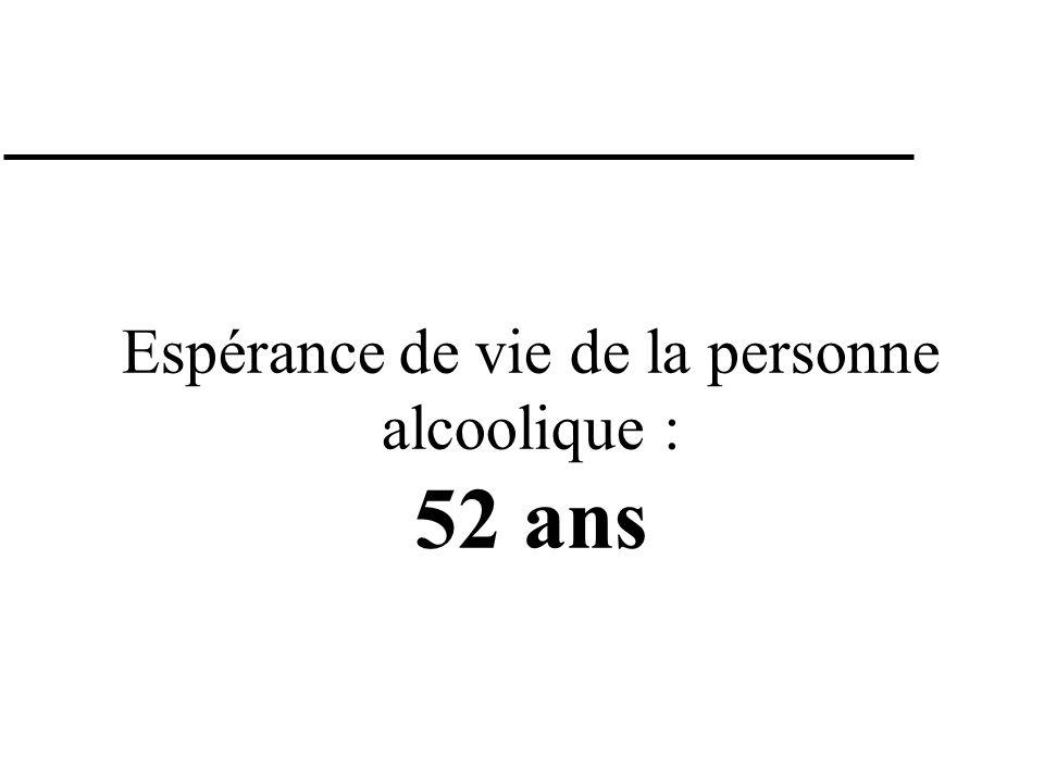 Espérance de vie de la personne alcoolique : 52 ans