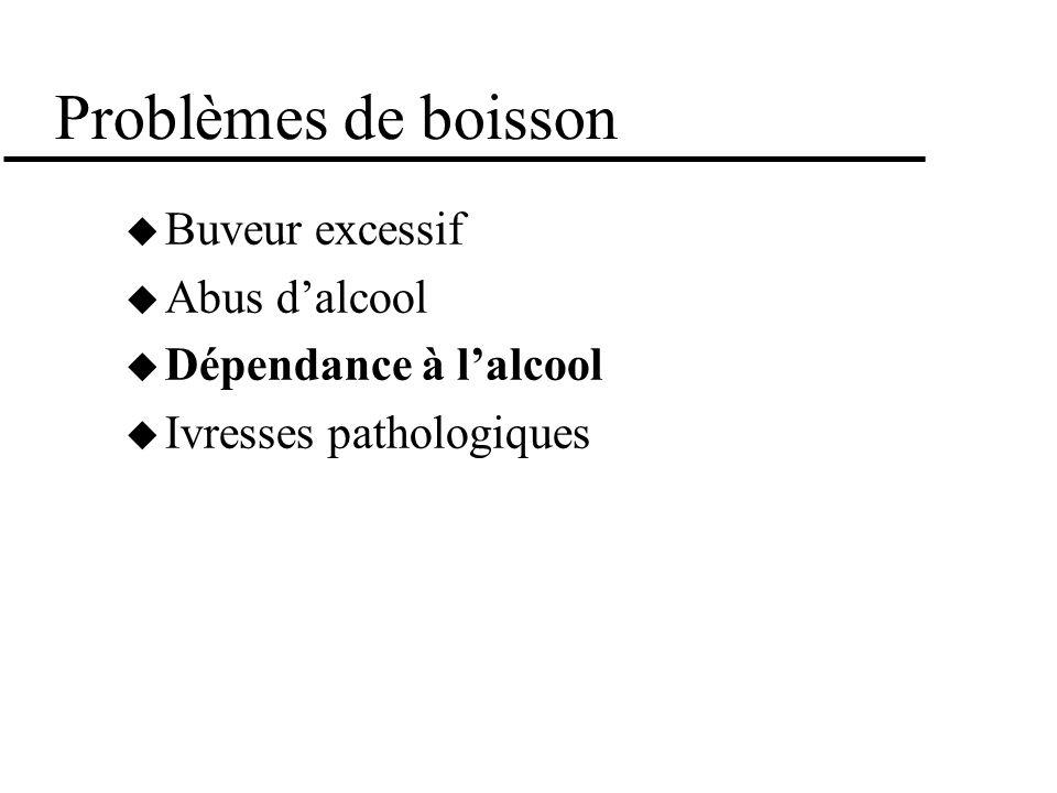 Manque - Physiopathologie Intensité en principe proportionnelle à la longueur et à lintensité de lalcoolisation Kindling .
