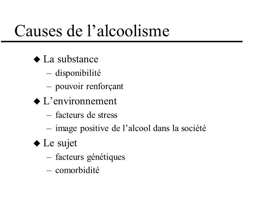 Causes de lalcoolisme La substance –disponibilité –pouvoir renforçant Lenvironnement –facteurs de stress –image positive de lalcool dans la société Le