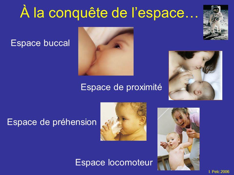 À la conquête de lespace… Espace buccal Espace locomoteur Espace de préhension Espace de proximité I. Pelc 2006