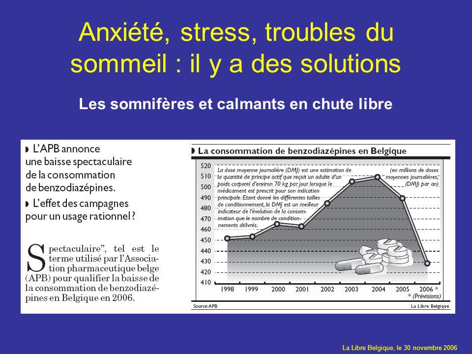 Anxiété, stress, troubles du sommeil : il y a des solutions Les somnifères et calmants en chute libre La Libre Belgique, le 30 novembre 2006