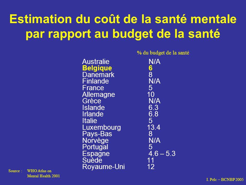 Estimation du coût de la santé mentale par rapport au budget de la santé Australie N/A Belgique 6 Danemark 8 Finlande N/A France 5 Allemagne10 Grèce N