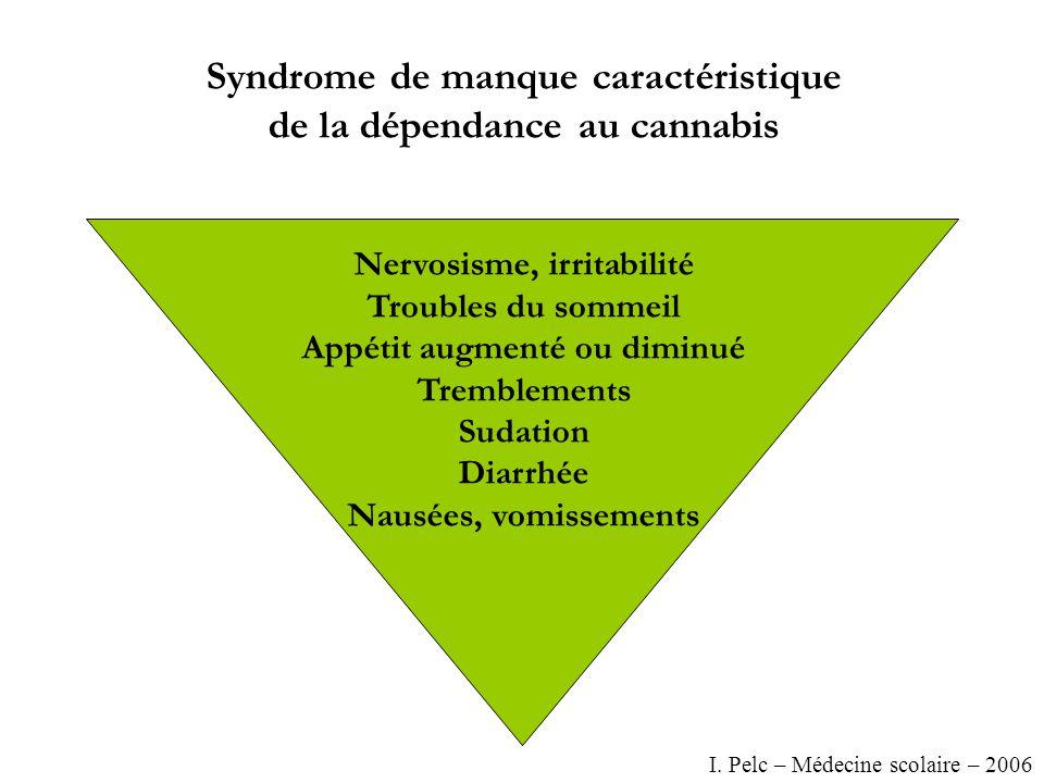 Syndrome de manque caractéristique de la dépendance au cannabis Nervosisme, irritabilité Troubles du sommeil Appétit augmenté ou diminué Tremblements Sudation Diarrhée Nausées, vomissements I.